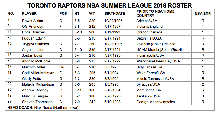 2018 Summer League